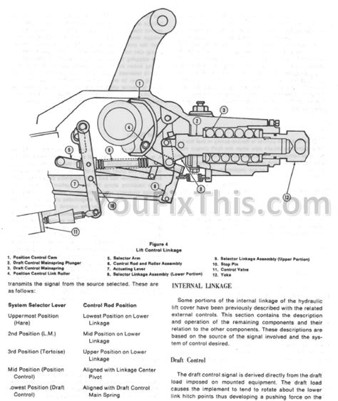 ford 4000 tractor transmission diagram for ford free