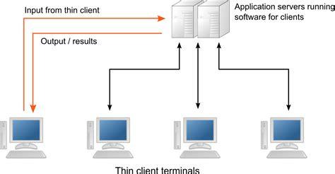 server diagram client server network diagram server client server was