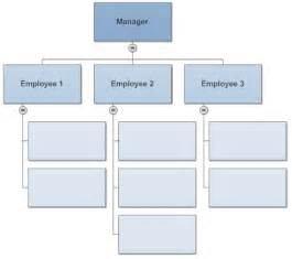 Simple Org Chart Template by Organizational Chart What Is An Org Chart