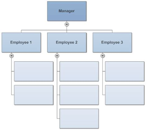 Tree Branch Home Decor by Organizational Chart What Is An Org Chart