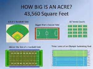 How Many Square Feet In Half An Acre by Similiar How Big Is An Acre Keywords