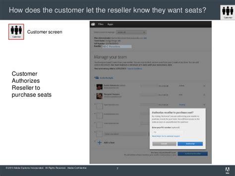 adobe creative cloud workflow adobe creative cloud customer reseller workflow