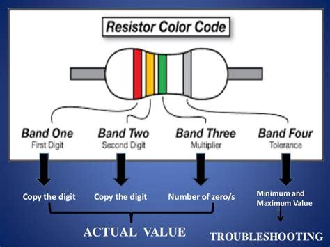 resistor color coding app resistor color coding