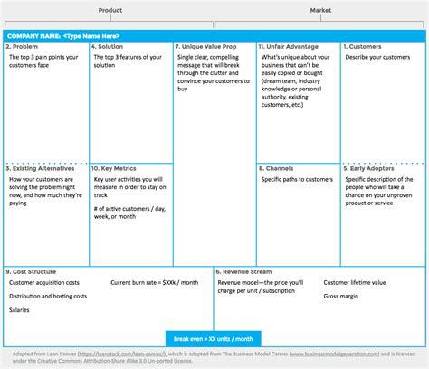 lean canvas template lean canvas template docs business template