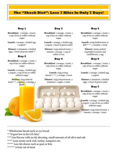 Egg Detox Diet Plan by Best 20 Egg Diet Plan Ideas On Egg Diet