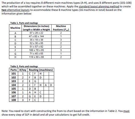 Facility Layout Questions And Answers   math question about facilities layout answer wit