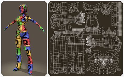 layout uv game character creation series kila chapter 3 uv mapping