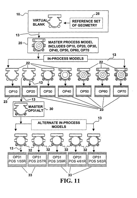 design for manufacturing a structured approach volume 1 patent us20020152000 automated horizontally structured