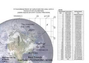 curvature of the earth calculator earth s curvature flatearthwiki com