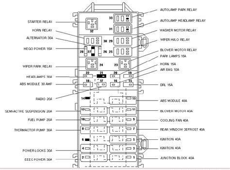 ford tauru wiring diagram wiring diagram networks