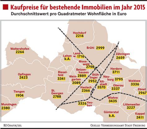 Garten Kaufen Freiburg by 6 Fakten Freiburger Kaufen Freiburg Weingarten Ist In