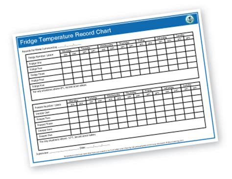 sle rate sheet template free refrigerator temperature log sheet best electronic 2017