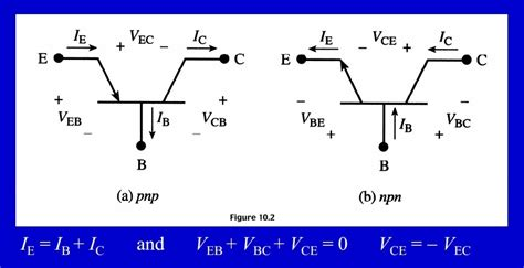 transistor equations a question on how the transistor works electrical engineering stack exchange