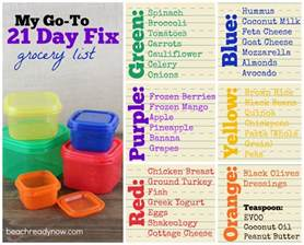 21 day fix color code my 21 day fix grocery list