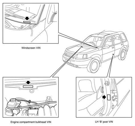 freelander 1 8 cooling system diagram repair wiring scheme