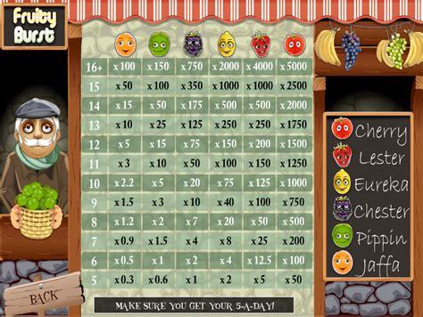 Yes Bonus Fruity Fan Pen fruity burst slots review slots guru