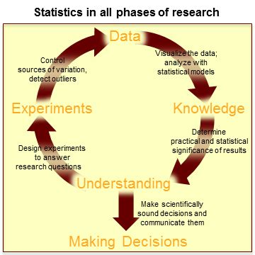 spss tutorial in bangla statistical research consultants bangladesh srcbd home