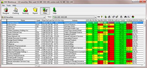 Application Software Spreadsheet by Hgsi Warehouse Hgsi
