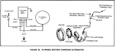 kohler magnum 18 wiring diagram engine wiring kohler magnum engine wiring diagram fuel