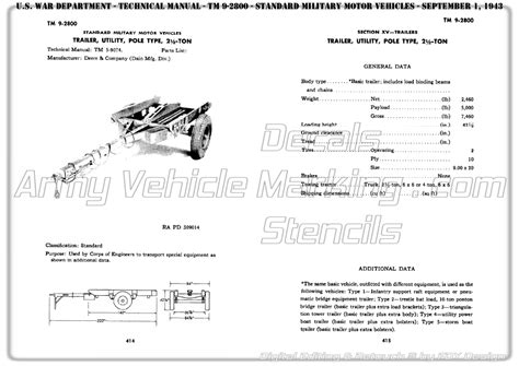 trademark section 15 tm 9 2800 section xv trailers army vehicle marking