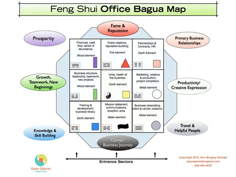 Feng Shui Bedroom Map feng shui office bagua map 12 12 open spaces feng shui