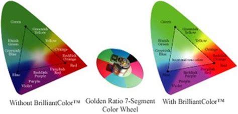 Color Wheel Benq Mp610 Bekas lagoas guaruj 225 colouring pages
