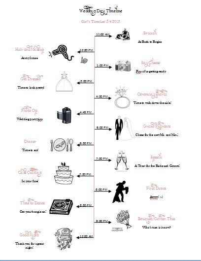 wedding timeline template wedding day timeline for the now with template link