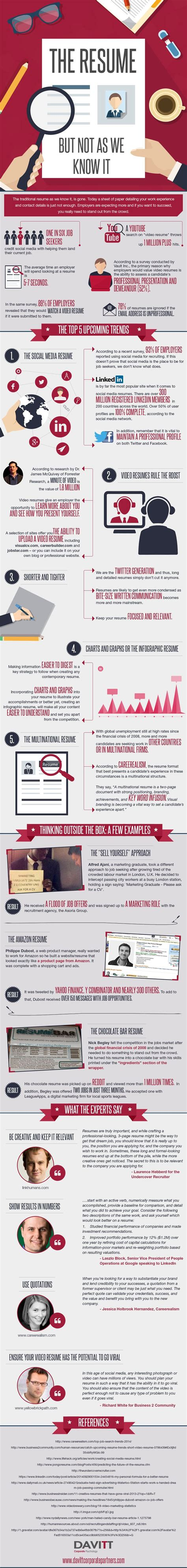 cv resume tips you need more than a paper resume infographic more