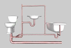 venting a bathtub what is wet venting jaytech plumbing guelph plumber