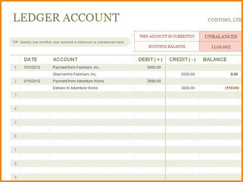 Rent Ledger Excel Spreadsheet Onlyagame Rental Ledger Template