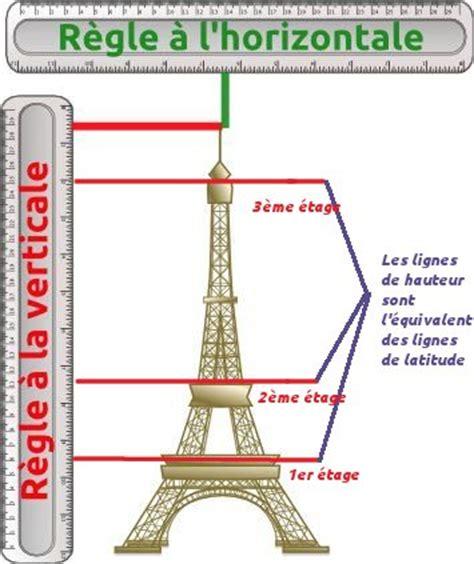 les latitudes horizontales ou verticales le de