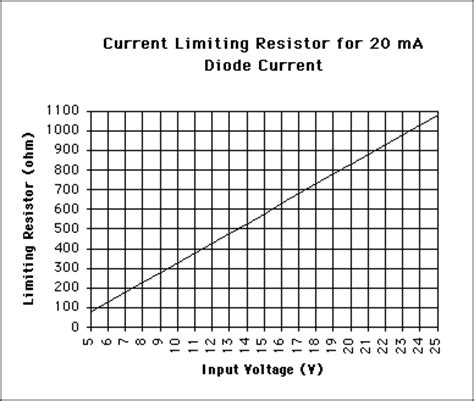 diode current limiting resistor current limiting resistor in diode 28 images current limiting diode schematic symbol 28