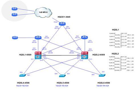 visio network diagram tutorial visio network diagram diagram site