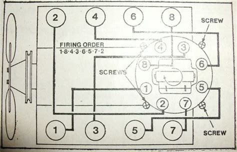 chevy 5 7 spark wiring diagram chevy get free image