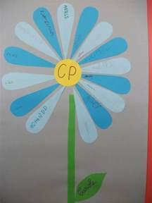 fleur de la classe d 233 coration de porte 224 la rentr 233 e