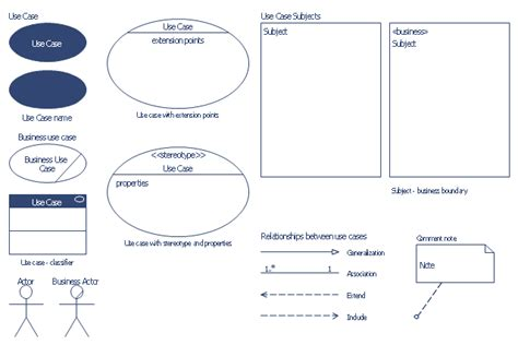 uml flowchart diagram uml component diagram shapes uml free engine image for