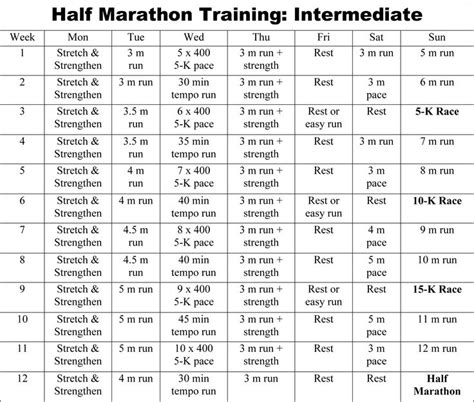Potato To Half Marathon In 12 Weeks by 25 Best Ideas About Half Marathon Plan On
