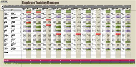 employee training plan excel template excel training