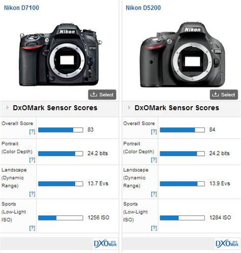Antigores Nikon D7100 High Quality nikon d7100 news and information for d7100 dx 24mp digital