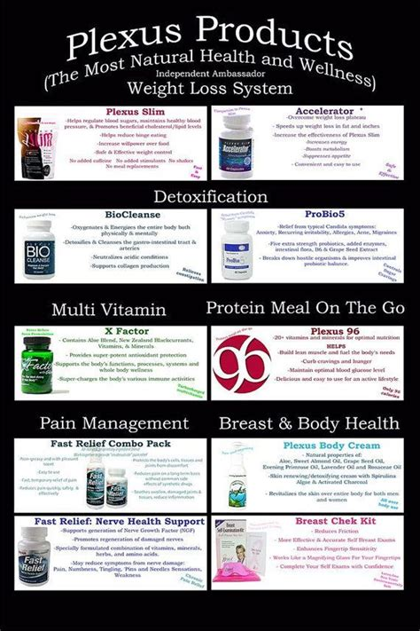 Plexus Triplex Detox Symptoms by Best 25 Plexus Bio Cleanse Ideas On Signs Of