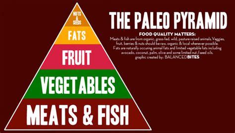 alimentazione uomini primitivi mangiare troppa carne fa anche secondo gli uomini