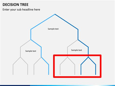decision tree template for powerpoint decision tree powerpoint template sketchbubble