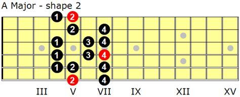 Bps Bagus Gak belajar gitar untuk pemula sai pro dalam 9 hari tanpa