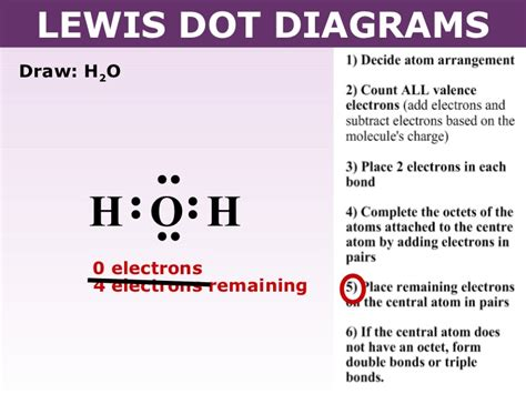 how to make a dot diagram tang 04 lewis dot diagrams