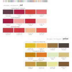 Modern Color Palette 2017 2017 S S Trend Color Changing Point