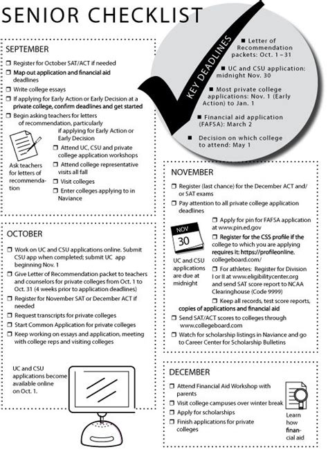 printable grocery list for seniors a reminder of the information important to seniors for