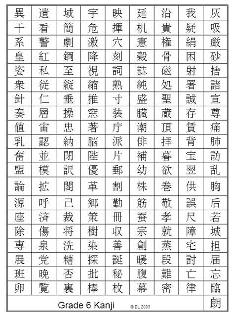 Nihongo o Narau - Sixth Grade Kanji Chart