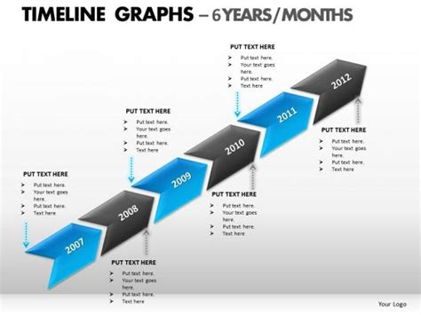 Powerpoint Designs Chart Timeline Graphs Ppt Backgrounds Powerpoint Chart Design