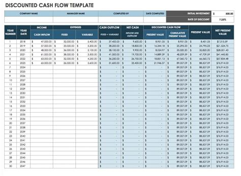 cash flow analysis template free cash flow statement