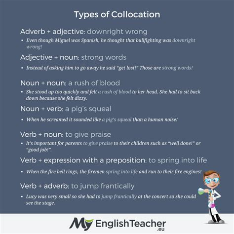 define collocate definition of collocation and collocation types